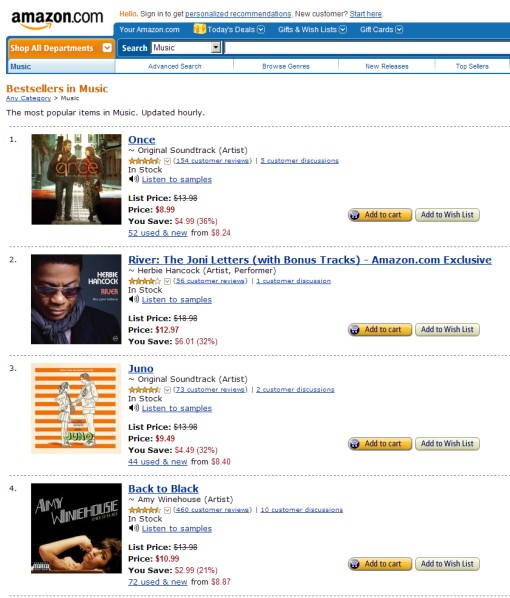 Amazon.com Music Best Sellers