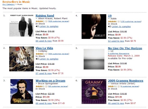 Amazon.com Grammy Bump