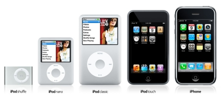 Which iPod Would You Buy?